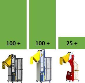 How many bins can a bin tipper tip...
